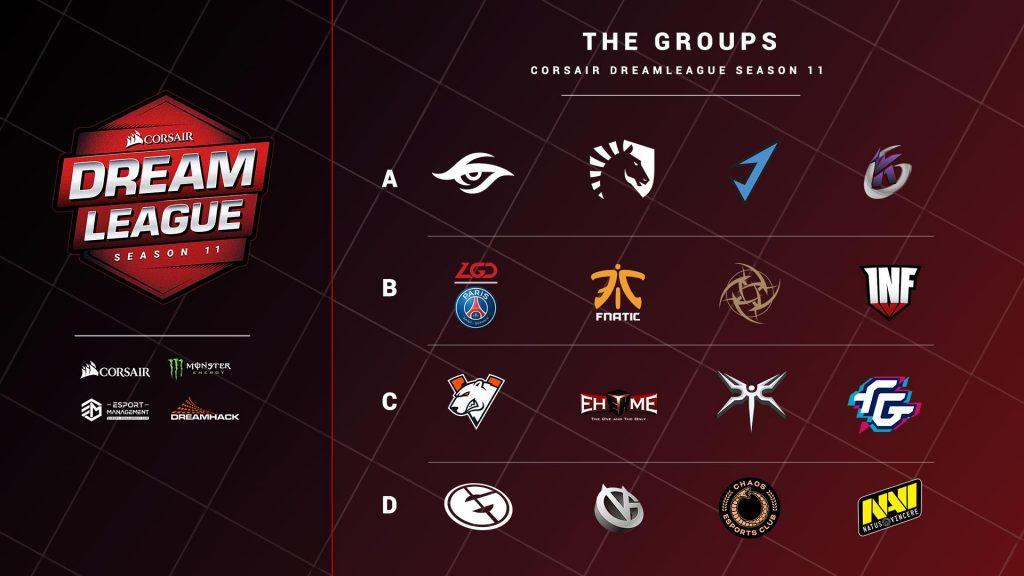 major-grupos