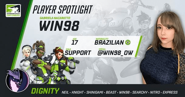 Overwatch Contenders South América