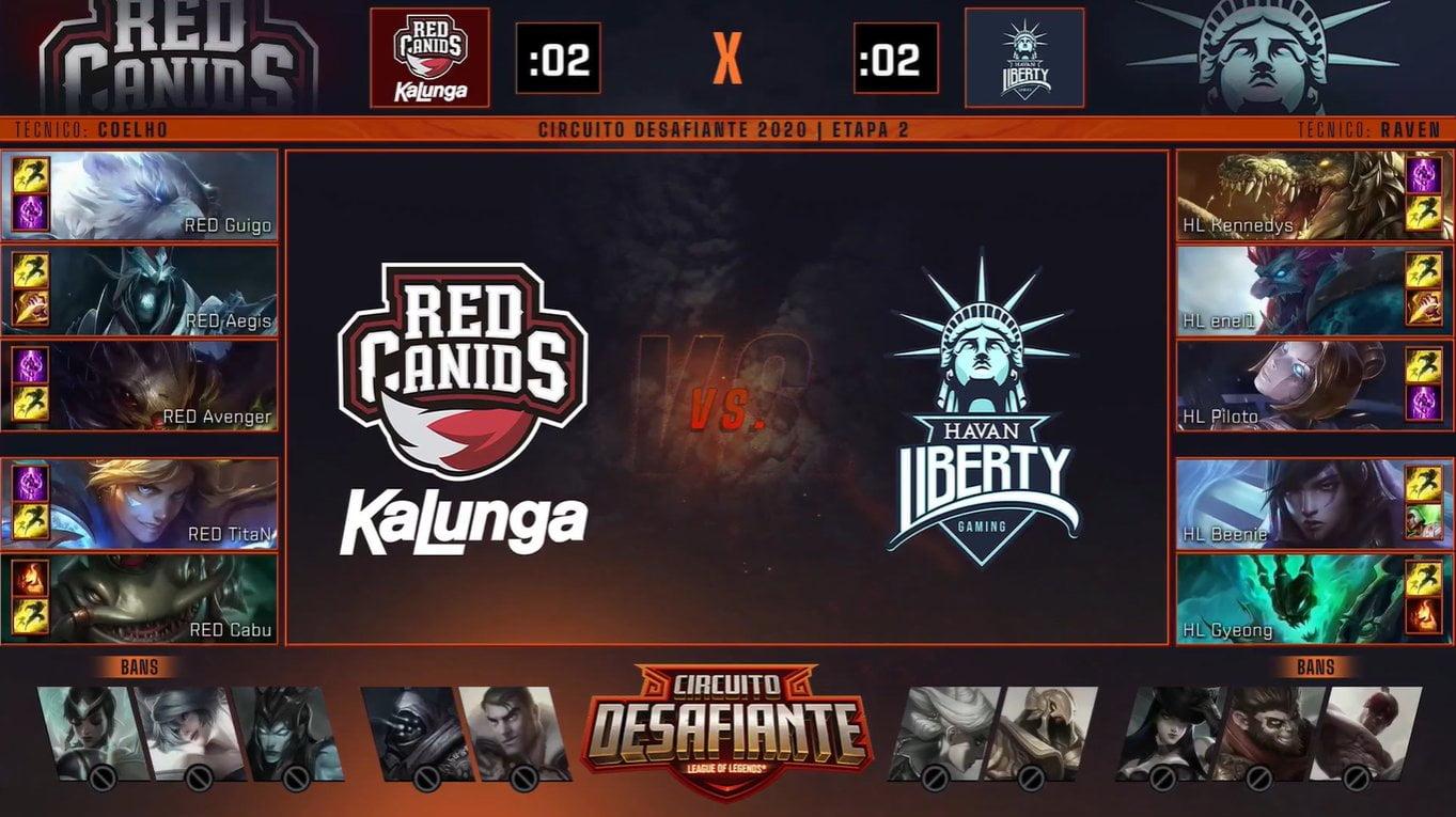 Picks e bans do jogo 3 da melhor de cinco entre RED Kalunga e Havan Liberty