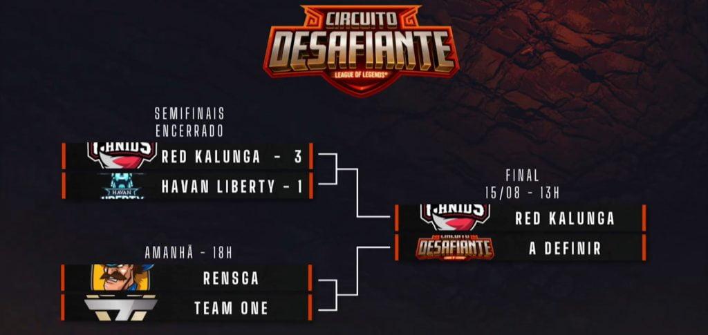 Playoffs do Circuitão: RED classificada para a final, aguardando a semi entre Rensga e Team oNe.