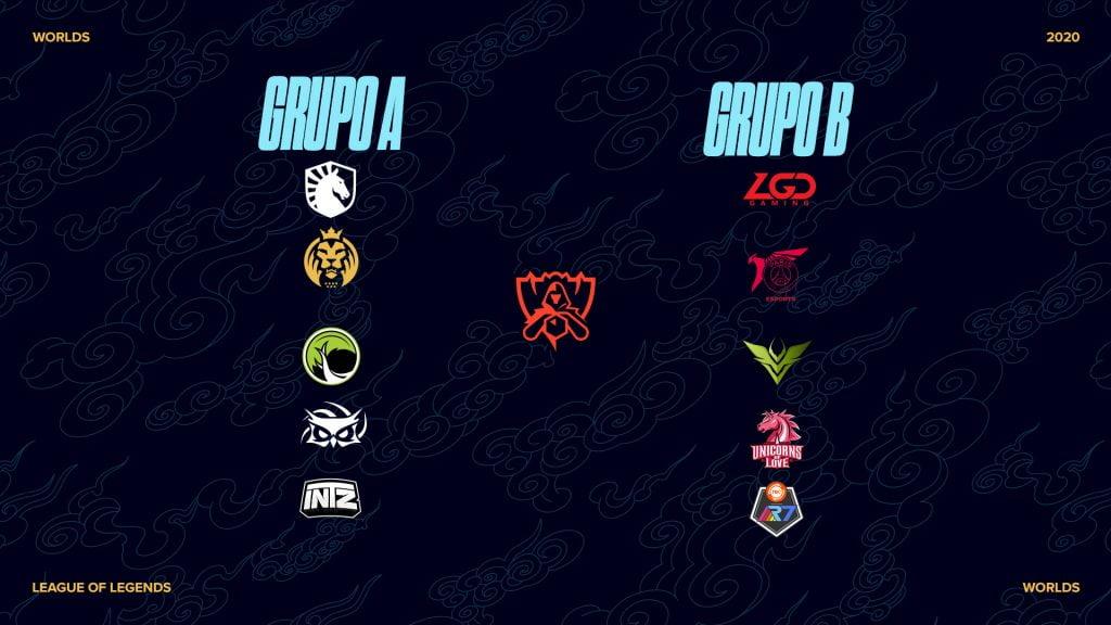 Grupo A: Team Liquid, MAD Lions, Legacy Esports, Papara Supermassive e INTZ, já o grupo B será: LGD Gaming, PSG Talon, V3 Esports, Unicorns of Love e Rainbow7.
