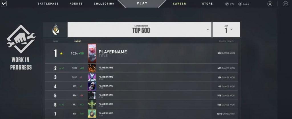 VALORANT tabela dos 500 melhores jogadores será exibida publicamente