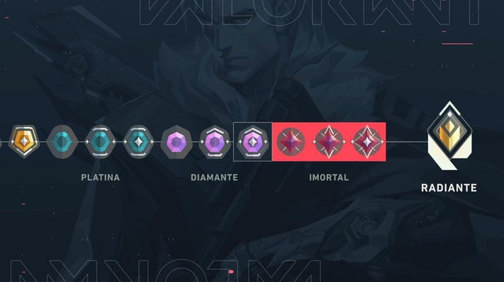 VALORANT Ilustração do novo agrupamento para formação de partidas competitivas