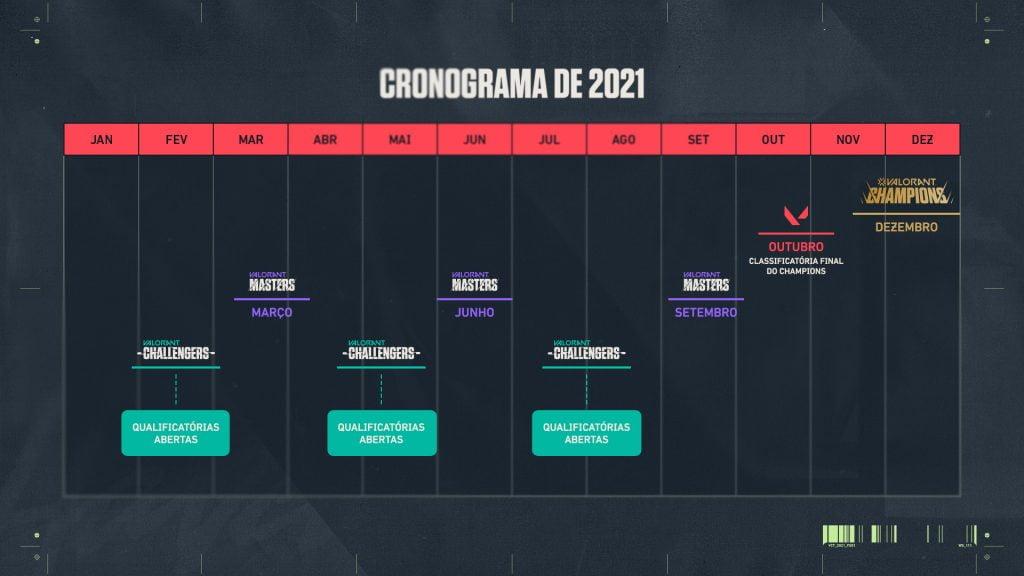 valorant champion tour 2021 calendário oficial