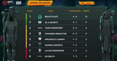 SG termina a semana na segunda colocação da primeira divisão da América do Sul