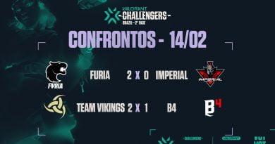 VCTBR: FURIA e Vikings vencem e avançam no torneio