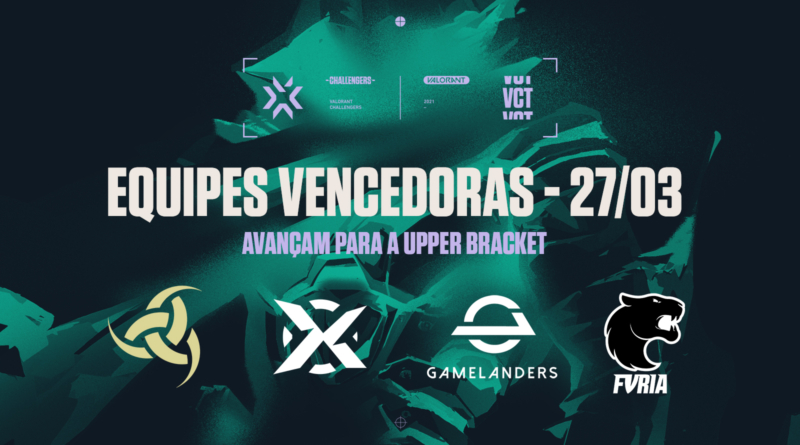 Valorant Challengers Brazil 2 Confira os resultados da estreia na Fase 1